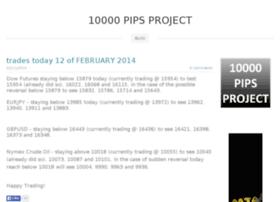 10000pips.com