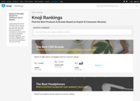 220voltappliances.knoji.com