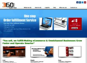 360dsc.com