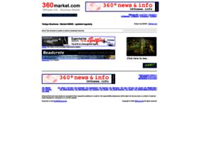 360market.com