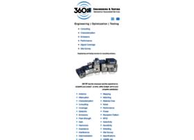 360rf.com