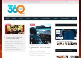 360urban.net.ng
