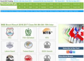 4th.result2015.pk