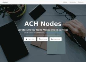 achnodes.com