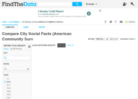 acs-social-city.findthedata.org