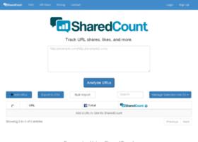 admin.sharedcount.com