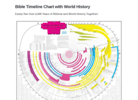 agards-bible-timeline.com