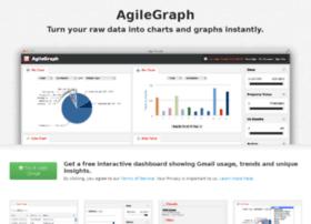 agilegraph.com