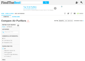 air-purifiers.findthebest.com