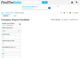 airport-facilities.findthedata.org
