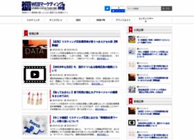 akicomp.com