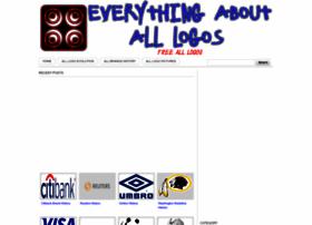 alllogos.blogspot.com.tr
