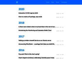 amitkohli.com