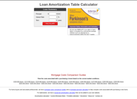 amortizationtable.org