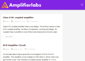 amplifierlab.com