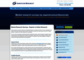 ampupnow.com