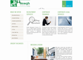 anaghgroup.co.in