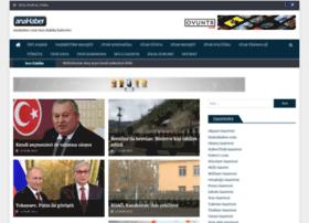 anahaber.com