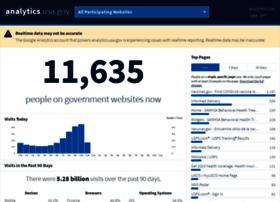 analytics.usa.gov