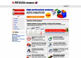 analyzer.fc2.com