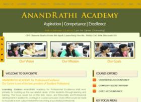 anandrathiacademy.com