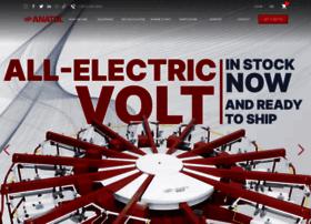 anatol.com