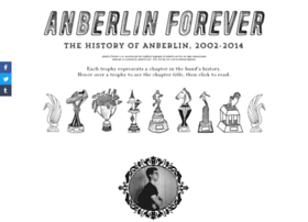 anberlinforever.com