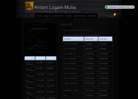 antamlogammulia.com