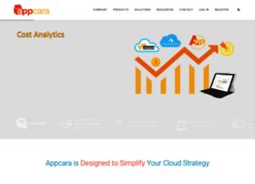 appcara.com
