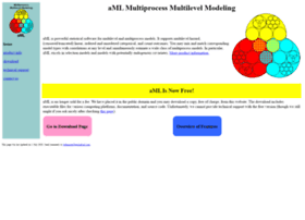 applied-ml.com