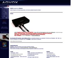 aqvox.com