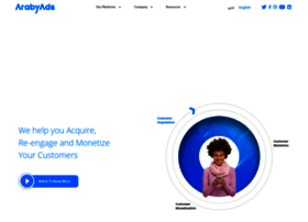 arabyads.com