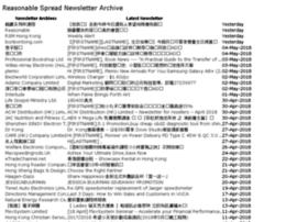 archive.reasonablespread.com