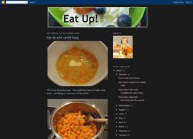 aristolafood.blogspot.com
