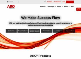 arozone.com