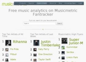 artist.musicmetric.com