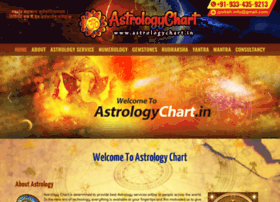 astrologychart.in