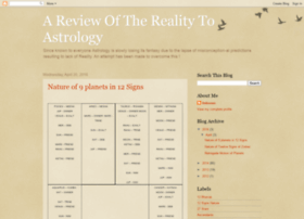 astrologyfor.blogspot.in