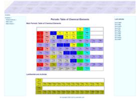 atomistry.com