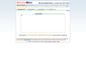 attentionmeter.com