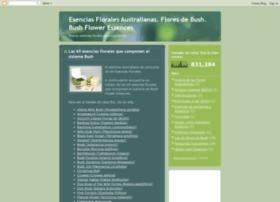 ausflowers.blogspot.com