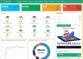 autocare.co.in