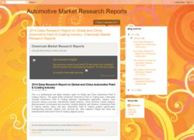 automotiveindustryresearchreports.blogspot.in