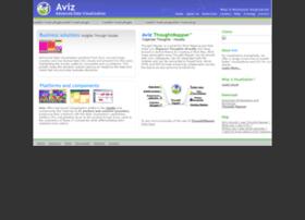 avizsoft.com
