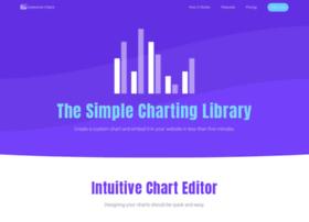 awesomecharts.io
