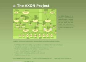 axon-research.com