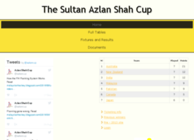 Azlanshahcup.com