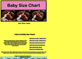 babysizechart.com