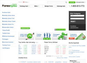 backend.forex4you.my