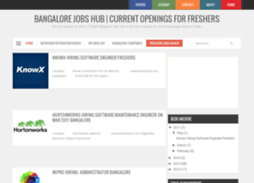 bangalore-jobs-hub.blogspot.in
